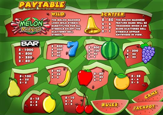 Rainbow riches slot sites