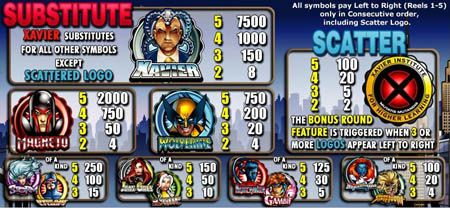 instant play casinos no download